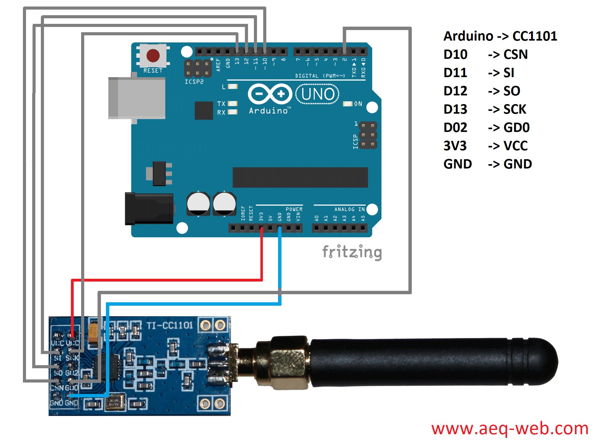 Arduino CC1101 Wiring