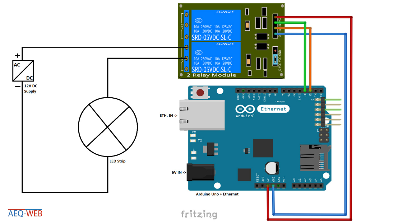 Arduino Ethernet Wiring Plan for Smarthome LED Strip Control