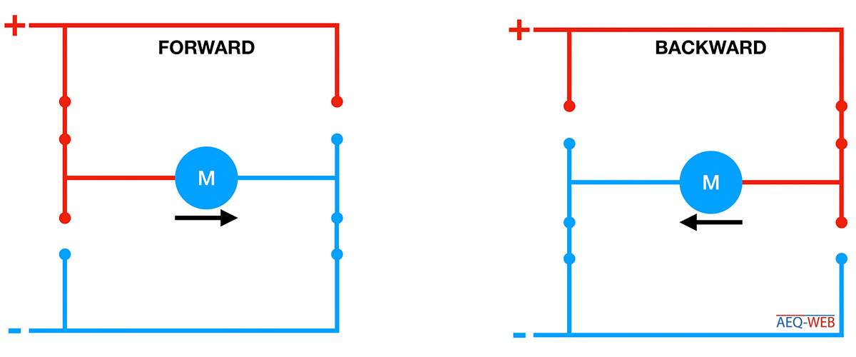 Arduino H-Bridge Motor Connection