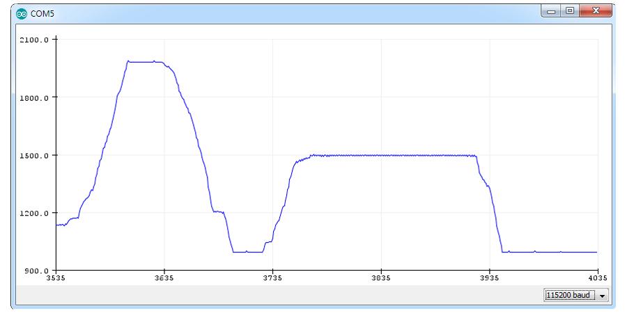 Arduino PWM PulseIn Signal from RC FSIA6B