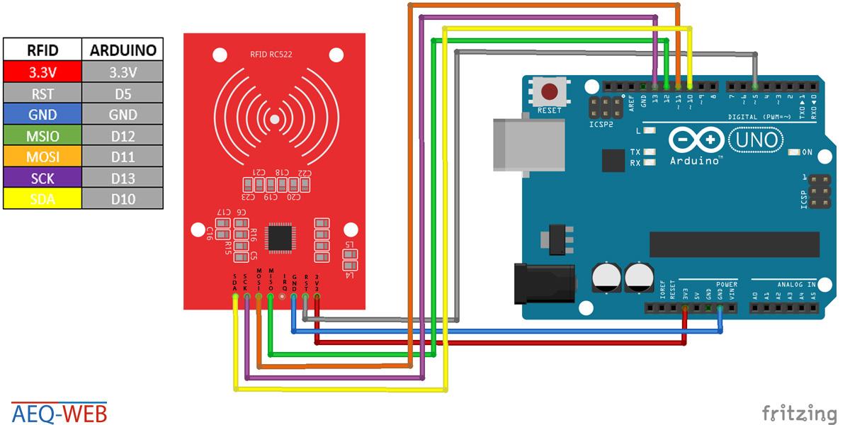 Arduino RFID RC522 NFC Module Wiring