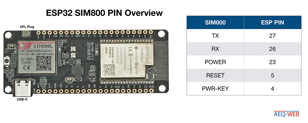 ESP32 SIM800 TTGO Pins Connection