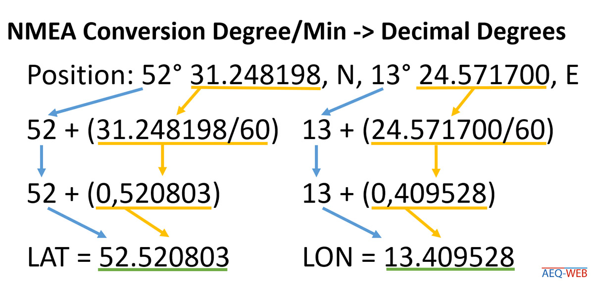 NEMA 0183 Convert Degree Minute to Decimal Degree