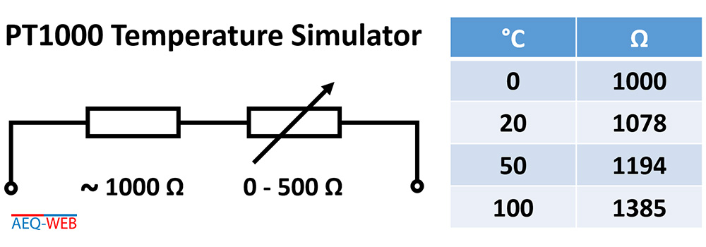 PT1000 Calibration Simulator