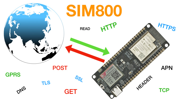 SIM800 HTTP HTTPS POST GET REQUEST