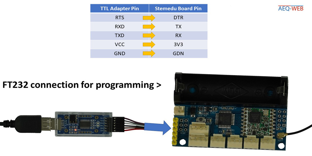 Stemedu Arduino IDE RS232 Serial Programming Connection