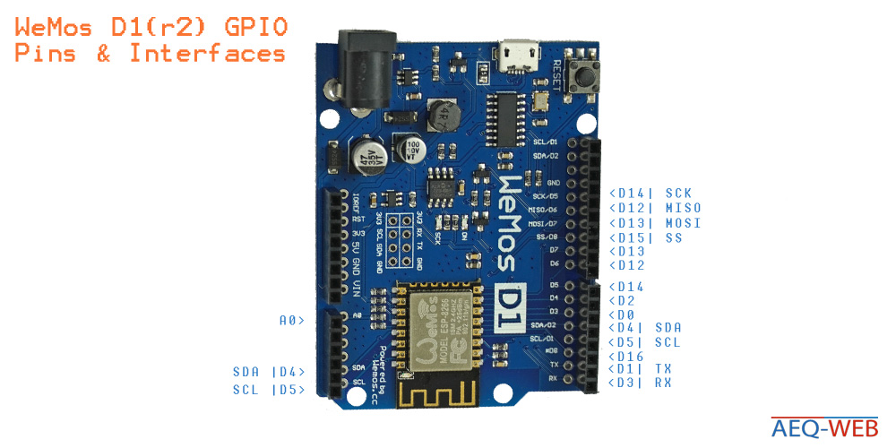 WeMos D1 Pins and Interfaces